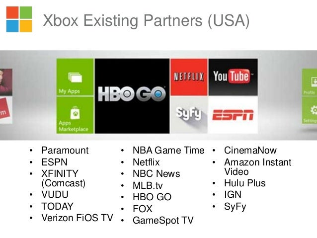 UW Foster MGMT 430 Final Project: Microsoft/Comcast/Xbox