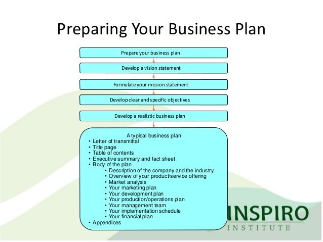Nonprofit Youth Services Business Plan
