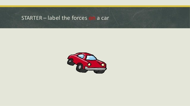 STARTER – label the forces on a car