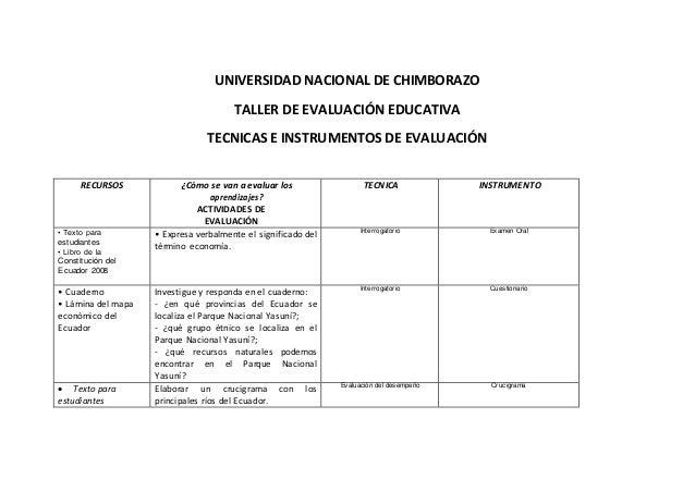 UNIVERSIDAD NACIONAL DE CHIMBORAZO TALLER DE EVALUACIÓN EDUCATIVA TECNICAS E INSTRUMENTOS DE EVALUACIÓN RECURSOS ¿Cómo se ...