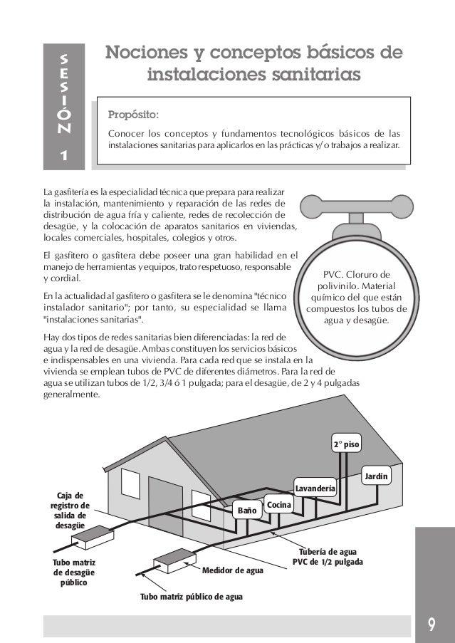 Inst sanitarias for Creador de planos sencillos para viviendas y locales