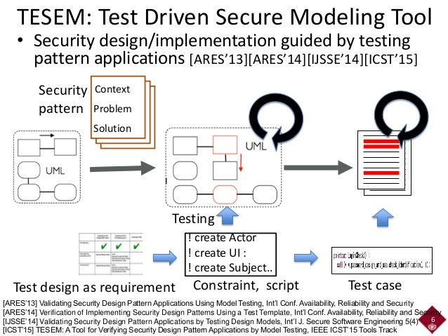 Tesem a tool for verifying security design pattern applications pattern 5 maxwellsz