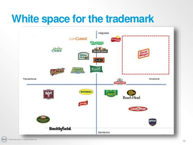 PROPRIETARY & CONFIDENTIAL 13 White space for the trademark