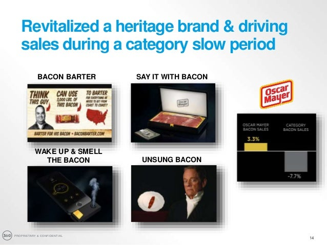 PROPRIETARY & CONFIDENTIAL 14 Revitalized a heritage brand & driving sales during a category slow period WAKE UP & SMELL T...