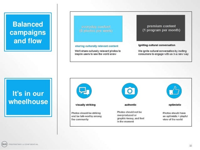 PROPRIETARY & CONFIDENTIAL 32 Balanced campaigns and flow It's in our wheelhouse