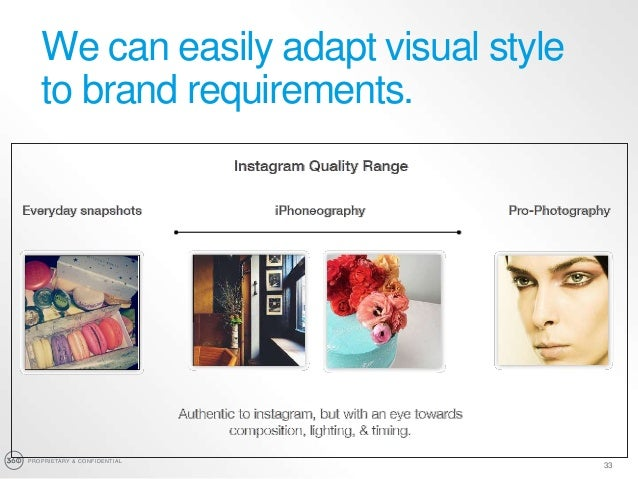 PROPRIETARY & CONFIDENTIAL 33 We can easily adapt visual style to brand requirements.