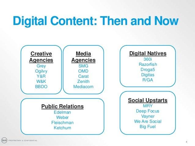 PROPRIETARY & CONFIDENTIAL 4 Digital Content: Then and Now Creative Agencies Grey Ogilvy Y&R W&K BBDO Digital Natives 360i...