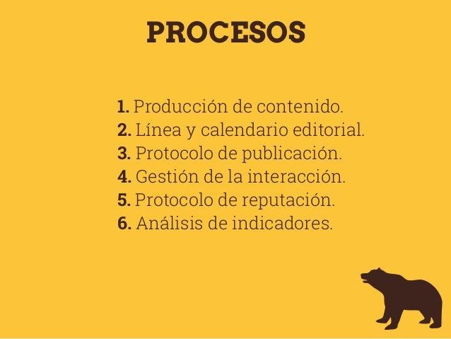 PROCESOS 1. Producción de contenido. 2. Línea y calendario editorial. 3. Protocolo de publicación. 4. Gestión de la intera...