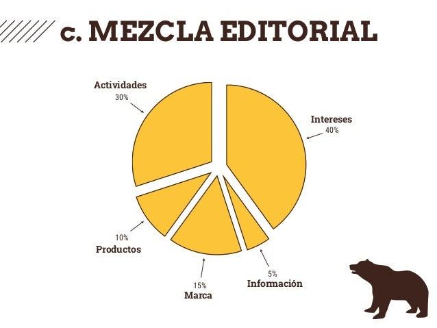 c. MEZCLA EDITORIAL 30% 10% 15% 5% 40% Actividades Intereses Información Marca Productos