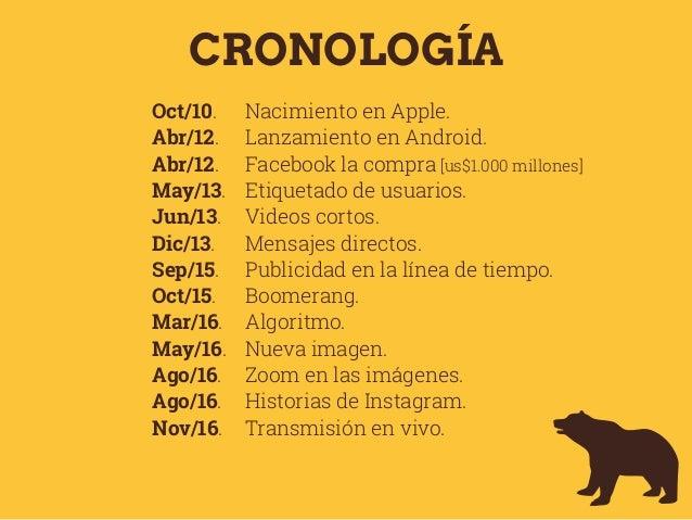 CRONOLOGÍA Oct/10. Nacimiento en Apple. Abr/12. Lanzamiento en Android. Abr/12. Facebook la compra [us$1.000 millones] May...