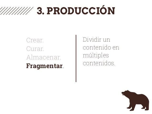 3. PRODUCCIÓN Crear. Curar. Almacenar. Fragmentar. Dividir un contenido en múltiples contenidos.