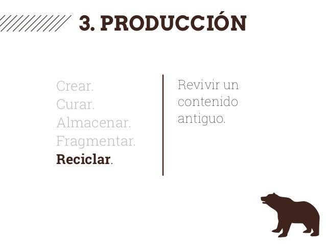 3. PRODUCCIÓN Crear. Curar. Almacenar. Fragmentar. Reciclar. Revivir un contenido antiguo.