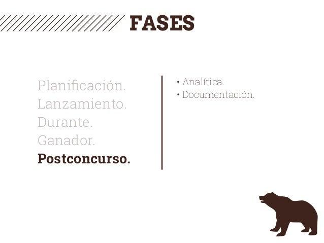 Planificación. Lanzamiento. Durante. Ganador. Postconcurso. • Analítica. • Documentación. FASES
