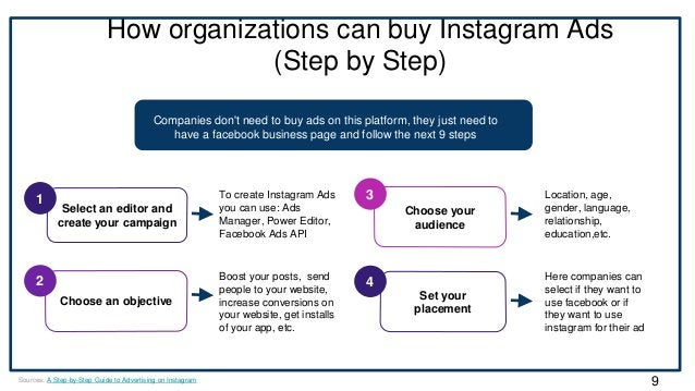 How organizations can buy Instagram Ads (Step by Step) Companies don't need to buy ads on this platform, they just need to...