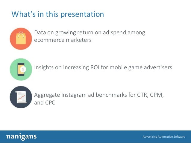 Advertising Automation Software What's in this presentation Data on growing return on ad spend among ecommerce marketers I...