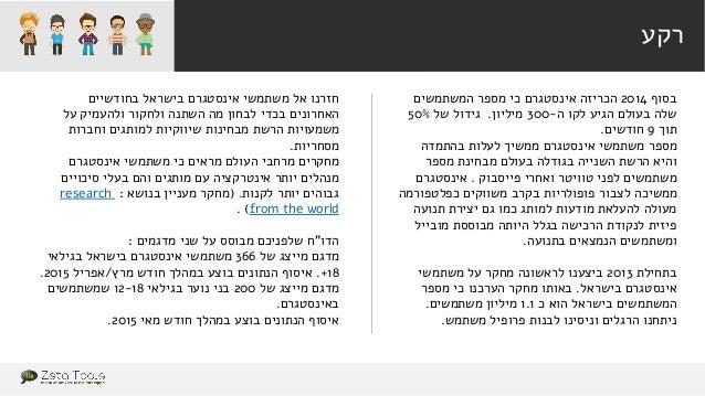 Instagram in israel 2015 Slide 2