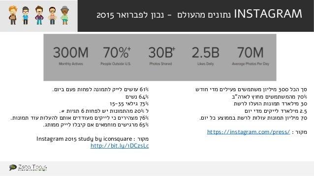 Instagram in israel 2015 Slide 3