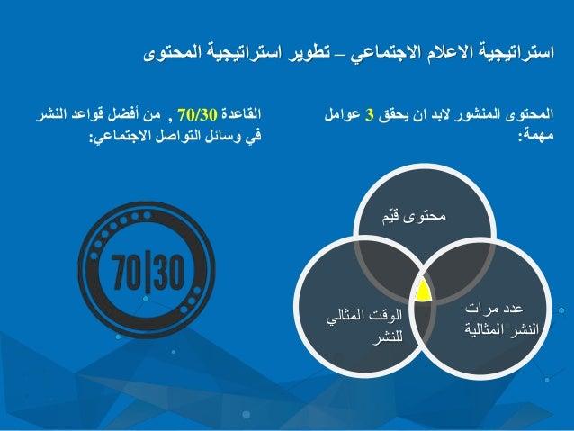 يحقق ان البد المنشور المحتوى3عوامل مهمة: القاعدة70/30,النشر قواعد أفضل من التواصل وسائل فيا...