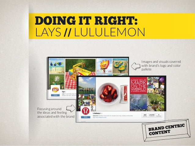 DOING IT RIGHT: LAYS // LULULEMON Images and visuals covered with brand's logo and color pallete  Focusing around the idea...