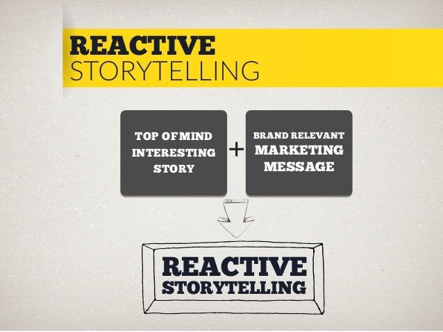 REACTIVE STORYTELLING TOP OF MIND INTERESTING STORY  BRAND RELEVANT  MARKETING MESSAGE  REACTIVE STORYTELLING