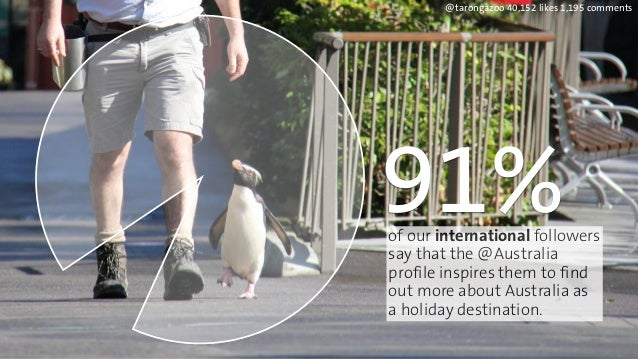 @tarongazoo 40,152 likes 1,195 comments  91% of our international followers  say that the @Australia  profile inspires the...