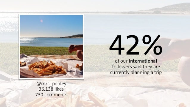 42% of our international  followers said they are  currently planning a trip  @mrs_pooley  36,138 likes  730 comments