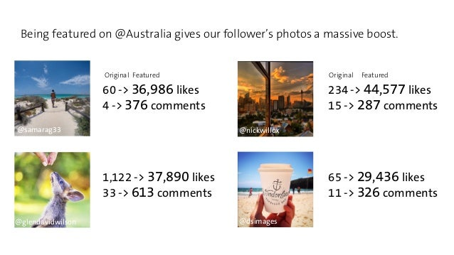 Being featured on @Australia gives our follower's photos a massive boost.  Original Featured Original Featured  60 -> 36,9...