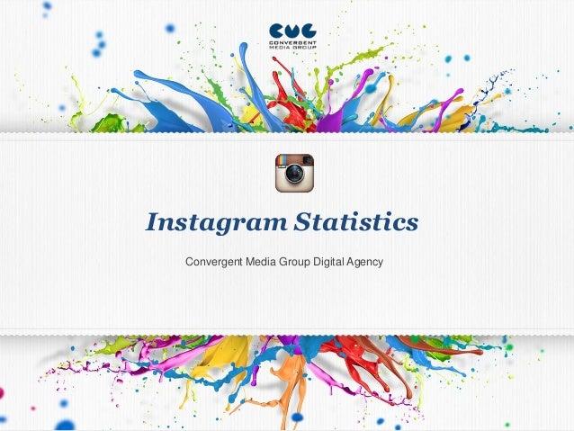 Instagram Statistics Convergent Media Group Digital Agency