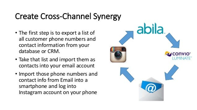 Create Cross-Channel Synergy • The first step is to export a list of all customer phone numbers and contact information fr...