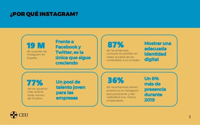 Instagram, tu aliada en la búsqueda de empleo Slide 3