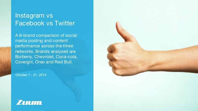Instagram vs  Facebook vs Twitter  A 6-brand comparison of social  media posting and content  performance across the three...