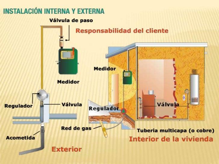 instalaci n de gas