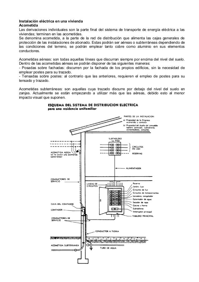 Instalaci n el ctrica en una vivienda - Instalacion electrica jardin ...
