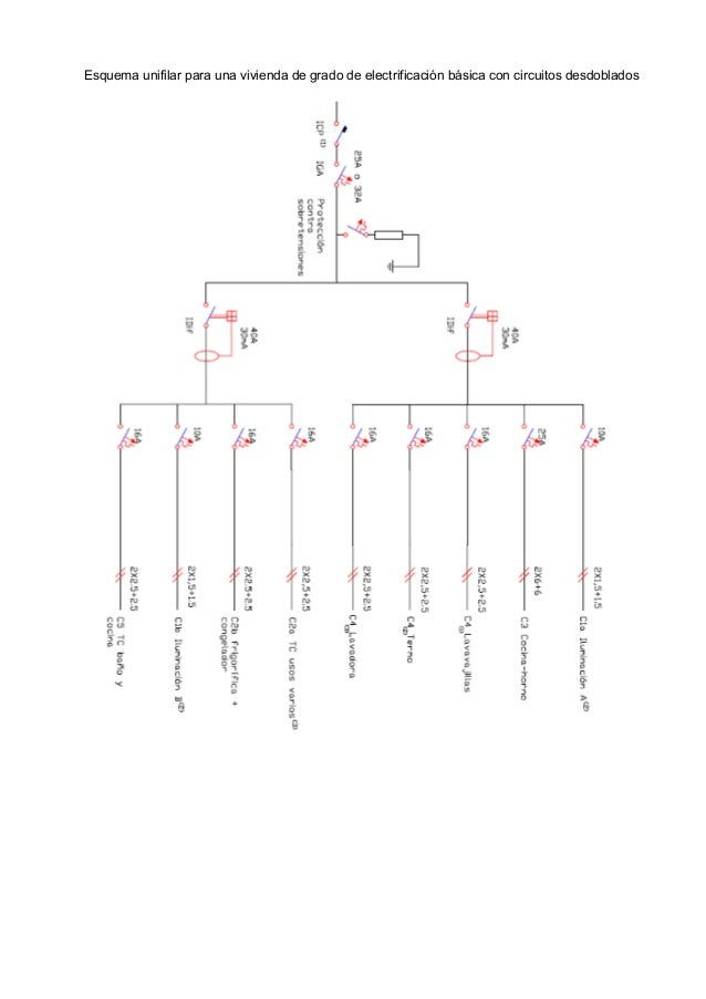 circuito unilineal de una casa  los circuitos el u00e9ctricos de las viviendas en serie o  proyecto