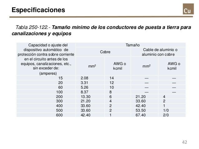 Tabla 25066