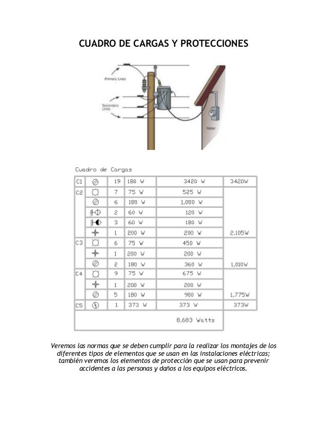 Instalaci n electrica basica for Cambiar instalacion electrica sin rozas