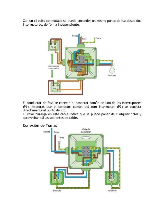 ¿Cómo realizar un balance de cargas?Cuadro de cargasEl cuadro de carga es donde se especifican la cantidad de circuitos de...