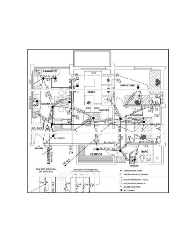 Instalación Eléctrica Básica - NormatividadPara realizar la instalación de cualquier mecanismo eléctrico en condiciones de...