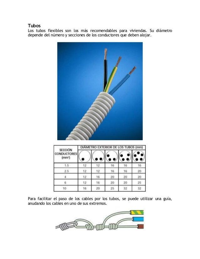 Conviene situar los tubos empotrados en las paredes en recorridos horizontales a50 cm, como máximo, del suelo y del techo....