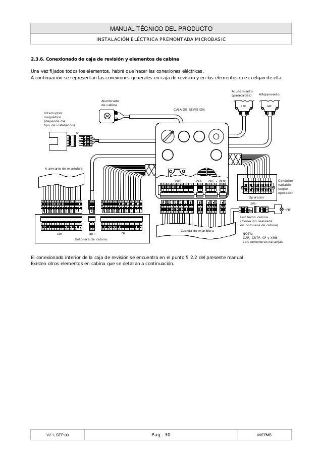 Instalación electrica premontada micro basic v 2.1 sep 03