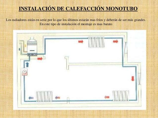 Instalacion calefaccion for Calderas de lena para radiadores de agua