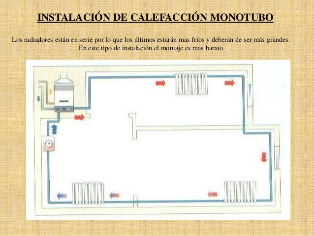 Sistemas de calefaccin baratos great calor ms barato con - Calefaccion mas barata ...