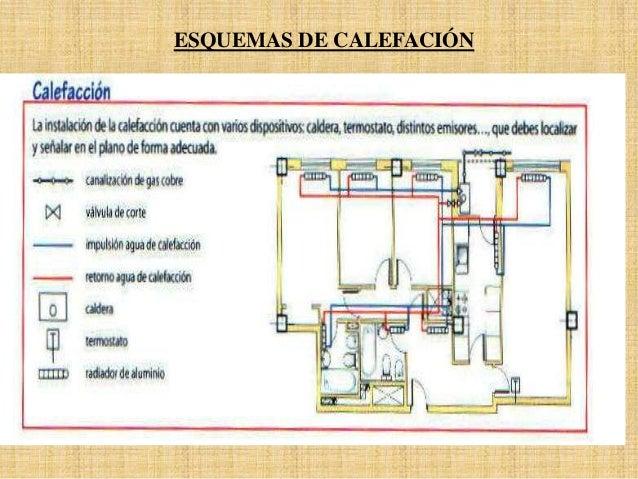 Instalacion calefaccion - Radiadores calefaccion gas ...