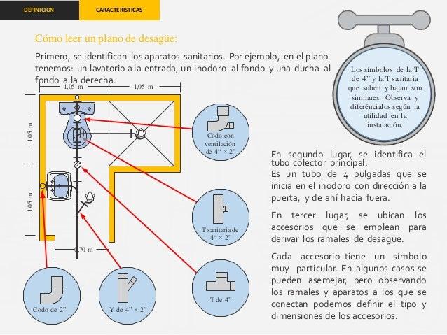 Instalacion de desague problematica y soluciones for Inodoro significado