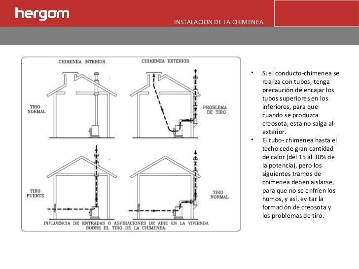 Instalacion de la chimenea for Instalacion de chimeneas