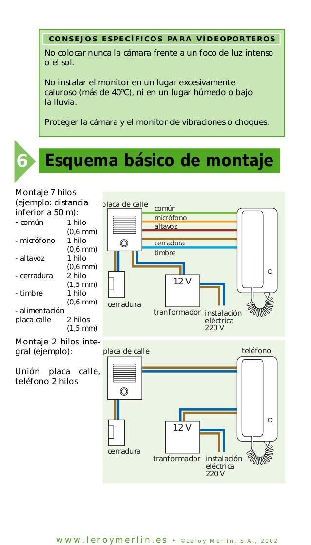 Instalacion de porteros electricos y videoporteros for Instalacion portero automatico tegui