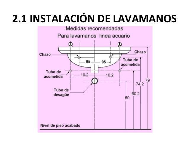 Colocacion Lavabo.Instalaciones