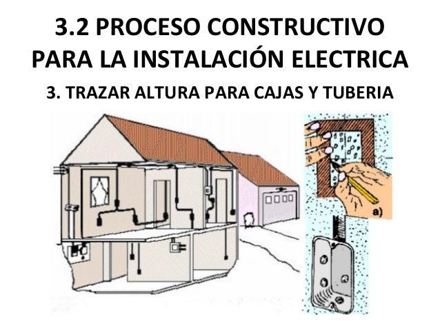 Instalaciones - Tuberia para instalacion electrica ...