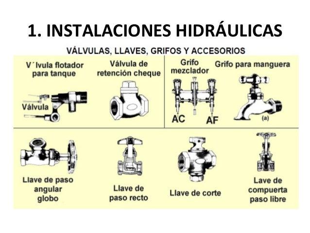 Instalaciones for Llave para sanitario
