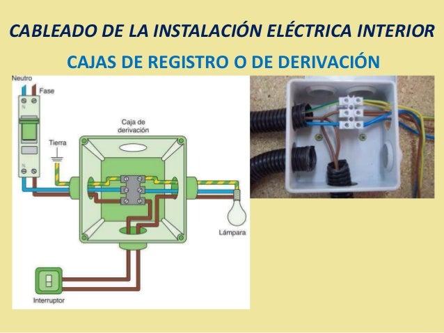 Instalaciones el ctricas - Instalacion electrica domestica ...